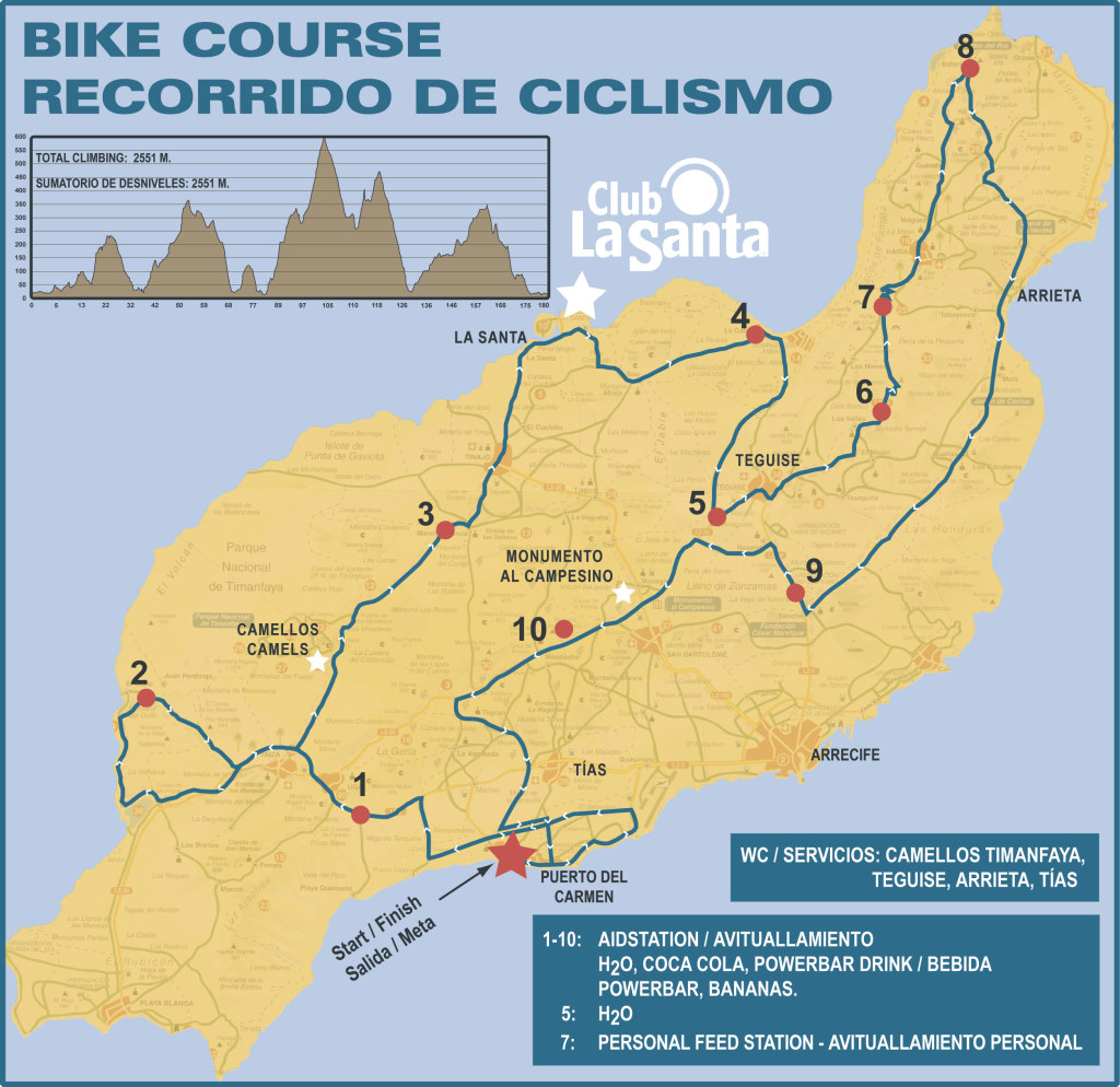 ironman_lanzarote_bike_course